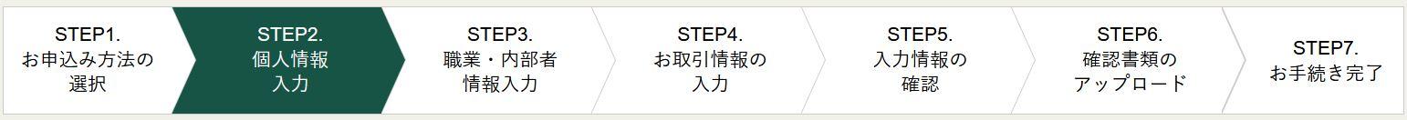 松井証券口座開設 初心者